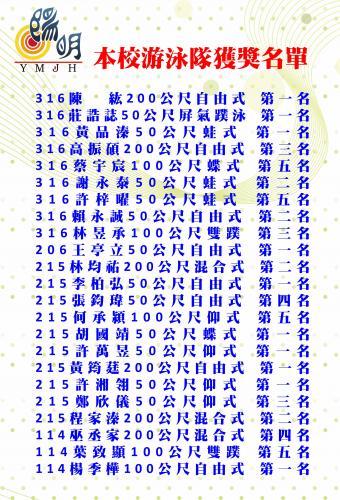 20191016縣長盃游泳-2.jpg