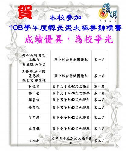 20191022縣長盃太極拳.jpg